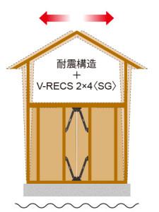 V-RECS2x4SG施主向けチラシ20160530